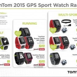 TOMTOM GPS & Sport Watch Special @ IT SHOW 2015