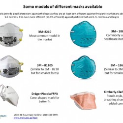 Singapore Haze 2015: Guide of buying mask