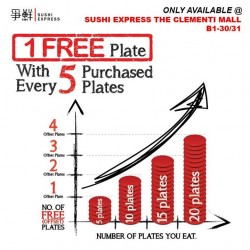 Sushi Express: Take1 Free Plate for Every Mulitple of 5 Purchase Plates