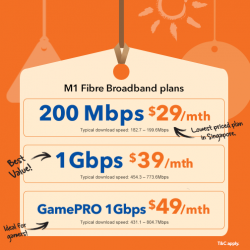 M1: IT Show 2016 Promotion --- sign up/re-contract for any 24-months Fibre Broadband plan and get FREE data on your mobile now