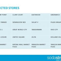SodaStream: Special Deals at selected Cold Storage / Market Place