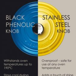 [Le Creuset] Common questions asked of our knobs: 1) Would the black plastic knob melt? Le Creuset traditional phenolic knobs are made