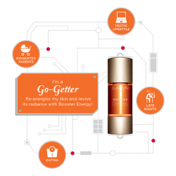 [Clarins] Go-Getters need a refresher too. Get a boost of Booster Energy for that pick-me-up! Your FREE trial