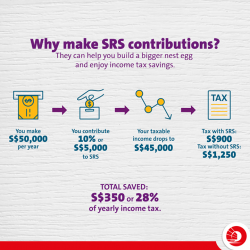 [OCBC ATM] The Supplementary Retirement Scheme (SRS) is a voluntary savings programme that allows you to build a bigger nest egg for