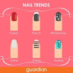 [Guardian] Pamper yourself with a good set of painted nails!