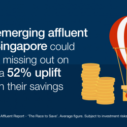 [Standard Chartered Bank] Emerging affluent  consumers in Singapore have clear savings goals, but they could be waiting longer than they need to reach