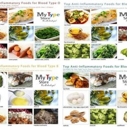 [My Type Store] Anti-inflammatory diet is ideal for overall good health.