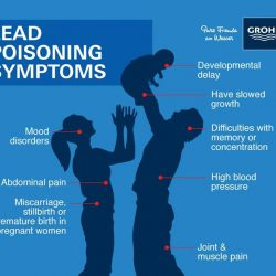 [GROHE SPA] LEAD POISONING SYMPTOMS Did you know that lead poisoning can be hard to detect – even people who seem healthy have