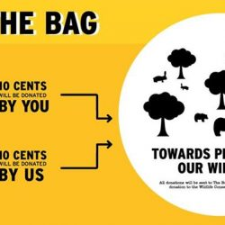 [The Body Shop Singapore] Say NO to paper bags and kick the bag!