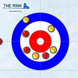[THE RINK] Can you stop the red stone on the bulleye mark?