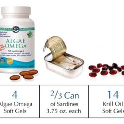 [VitaKids] Do you wonder what the best source of omega-3 is?